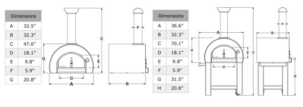 Alfa Ovens 5 Minuti Dimensions
